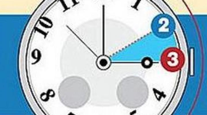 Sonte  akrepat e orës shkojnë përpara një orë- ndërrohet ora